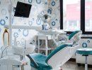 Bogor Dental Center